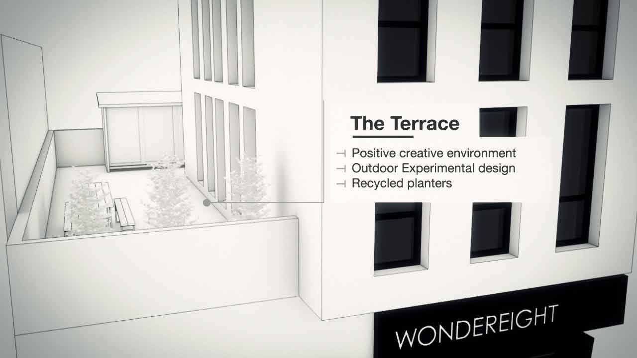 Wondereight 3D explainer video